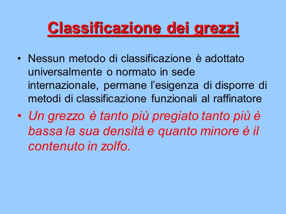 Classificazione dei grezzi Nessun metodo di classificazione è adottato universalmente o normato in sede internazionale, permane l'esigenza di disporre