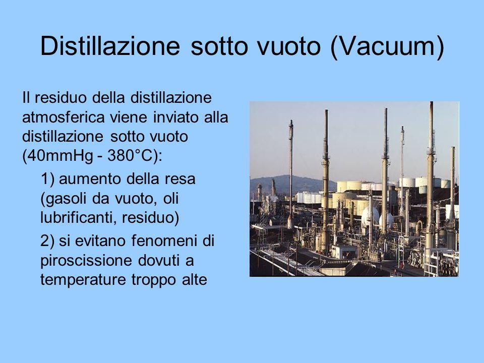 Distillazione sotto vuoto (Vacuum) Il residuo della distillazione atmosferica viene inviato alla distillazione sotto vuoto (40mmHg - 380°C): 1) aument