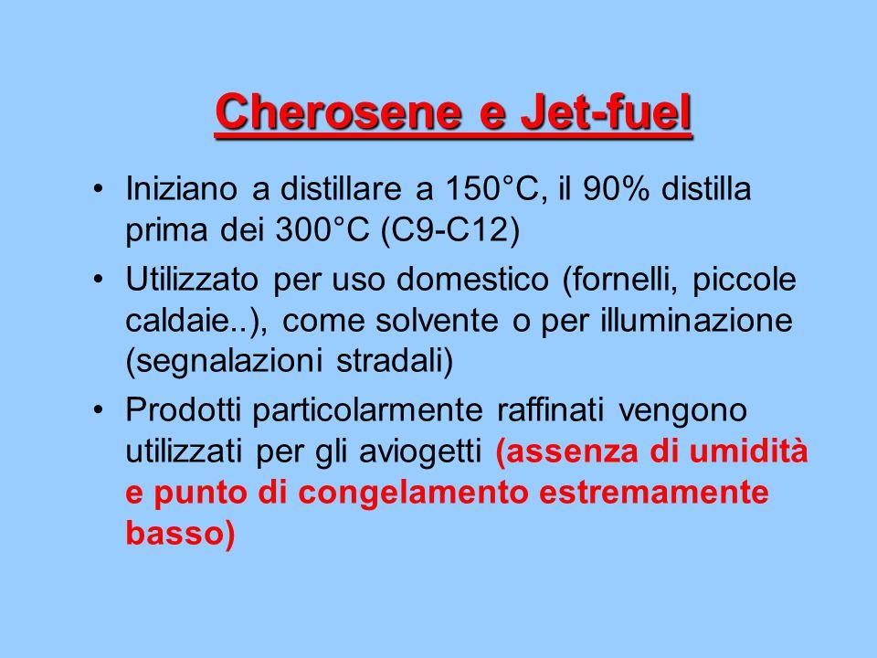 Iniziano a distillare a 150°C, il 90% distilla prima dei 300°C (C9-C12) Utilizzato per uso domestico (fornelli, piccole caldaie..), come solvente o pe