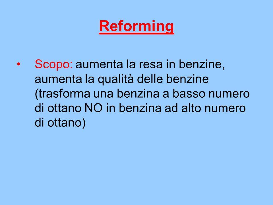 Reforming Scopo: aumenta la resa in benzine, aumenta la qualità delle benzine (trasforma una benzina a basso numero di ottano NO in benzina ad alto nu
