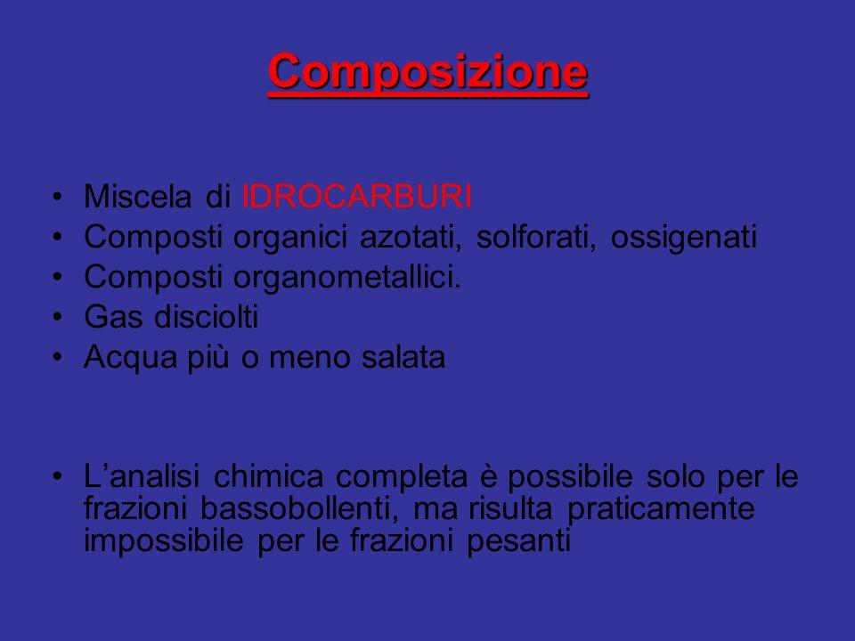 Composizione Miscela di IDROCARBURI Composti organici azotati, solforati, ossigenati Composti organometallici. Gas disciolti Acqua più o meno salata L