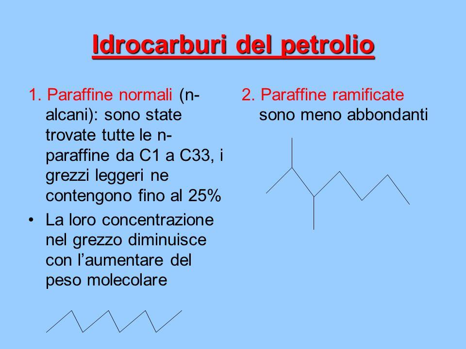Idrocarburi del petrolio 1. Paraffine normali (n- alcani): sono state trovate tutte le n- paraffine da C1 a C33, i grezzi leggeri ne contengono fino a