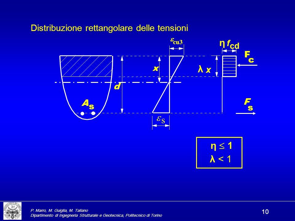 P. Marro, M. Guiglia, M. Taliano Dipartimento di Ingegneria Strutturale e Geotecnica, Politecnico di Torino 10 Distribuzione rettangolare delle tensio