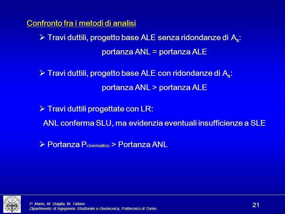 P. Marro, M. Guiglia, M. Taliano Dipartimento di Ingegneria Strutturale e Geotecnica, Politecnico di Torino 21 Confronto fra i metodi di analisi  Tra