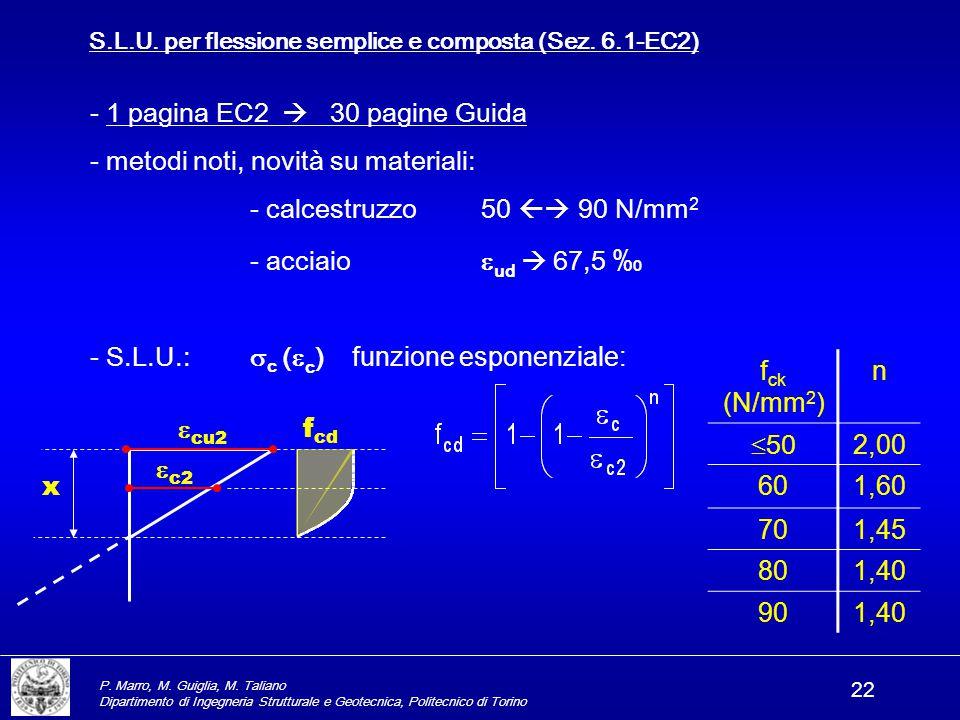 P. Marro, M. Guiglia, M. Taliano Dipartimento di Ingegneria Strutturale e Geotecnica, Politecnico di Torino 22 S.L.U. per flessione semplice e compost