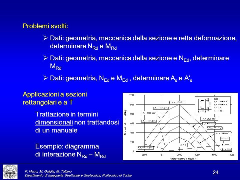 P. Marro, M. Guiglia, M. Taliano Dipartimento di Ingegneria Strutturale e Geotecnica, Politecnico di Torino 24 Problemi svolti:  Dati: geometria, mec
