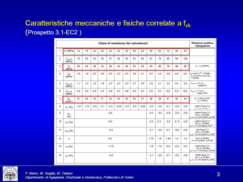 P. Marro, M. Guiglia, M. Taliano Dipartimento di Ingegneria Strutturale e Geotecnica, Politecnico di Torino 3 Caratteristiche meccaniche e fisiche cor