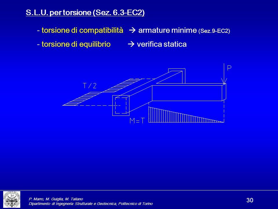 P. Marro, M. Guiglia, M. Taliano Dipartimento di Ingegneria Strutturale e Geotecnica, Politecnico di Torino 30 S.L.U. per torsione (Sez. 6.3-EC2) - to