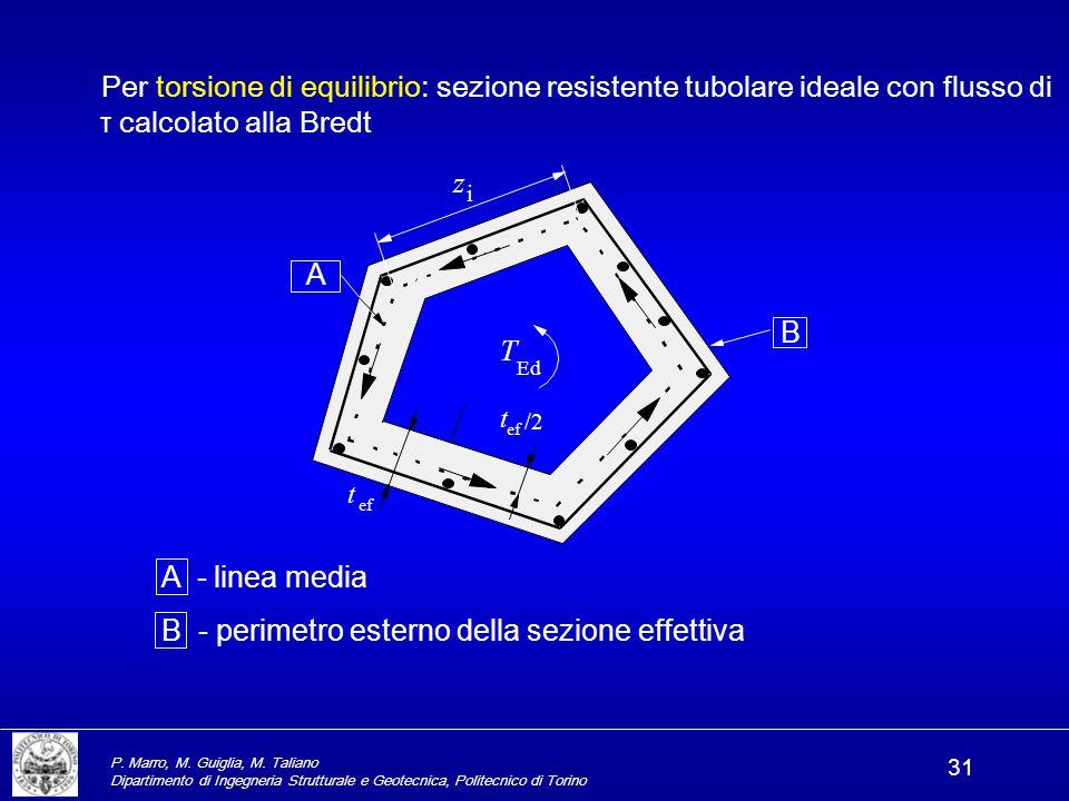 P. Marro, M. Guiglia, M. Taliano Dipartimento di Ingegneria Strutturale e Geotecnica, Politecnico di Torino 31 Per torsione di equilibrio: sezione res