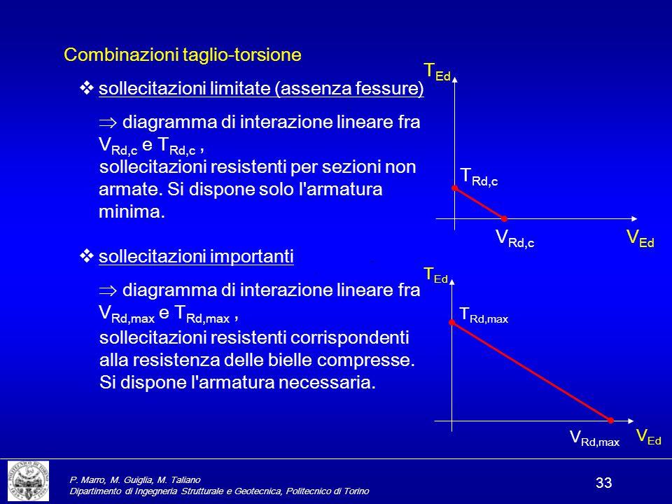 P. Marro, M. Guiglia, M. Taliano Dipartimento di Ingegneria Strutturale e Geotecnica, Politecnico di Torino 33 Combinazioni taglio-torsione  sollecit