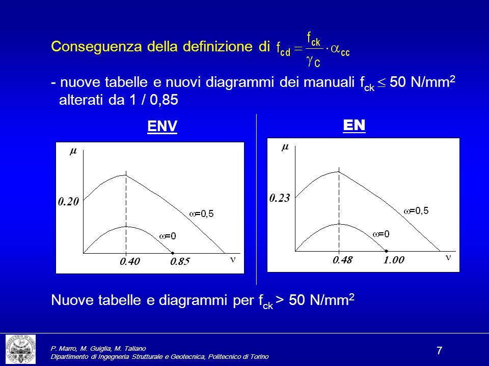 P. Marro, M. Guiglia, M. Taliano Dipartimento di Ingegneria Strutturale e Geotecnica, Politecnico di Torino 7 ENV EN Conseguenza della definizione di