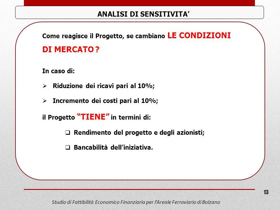 ANALISI DI SENSITIVITA' Studio di Fattibilità Economico Finanziaria per l'Areale Ferroviario di Bolzano 13 Come reagisce il Progetto, se cambiano LE CONDIZIONI DI MERCATO .