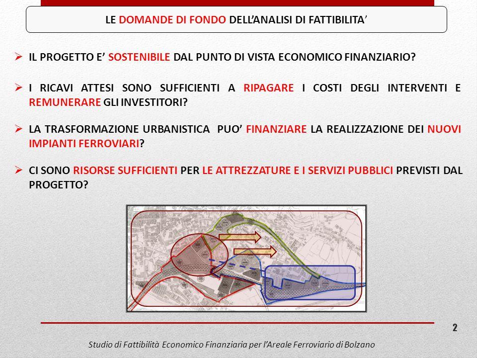  IL PROGETTO E' SOSTENIBILE DAL PUNTO DI VISTA ECONOMICO FINANZIARIO.