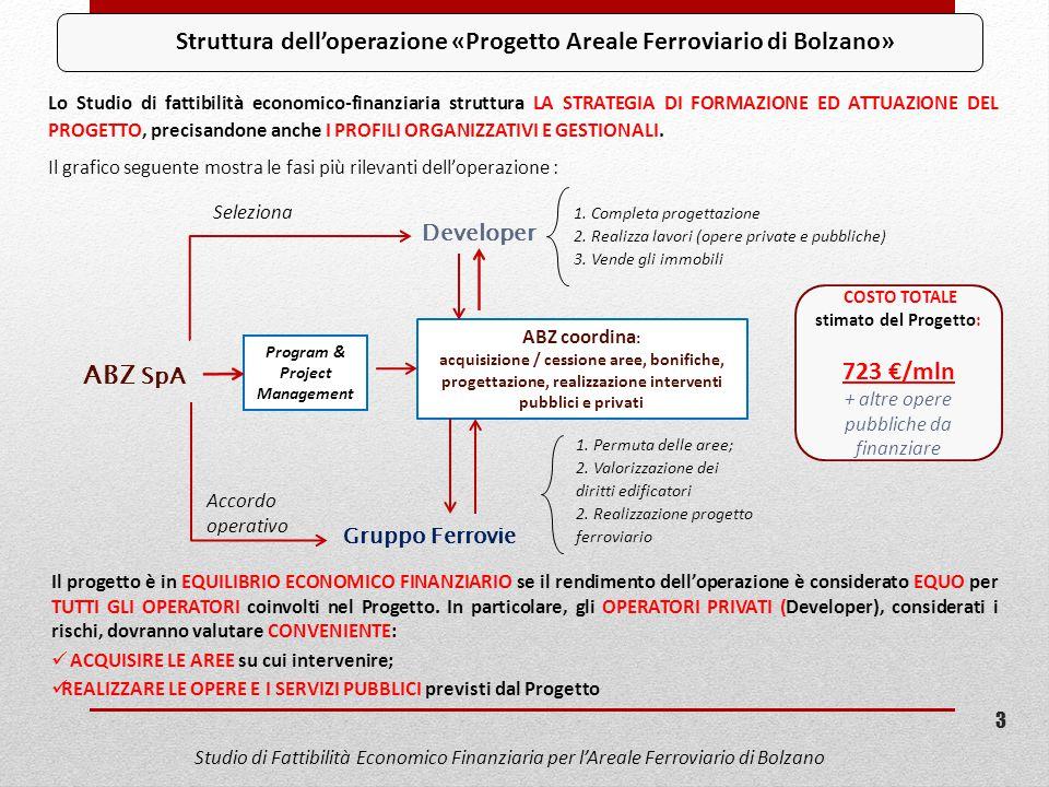 Struttura dell'operazione «Progetto Areale Ferroviario di Bolzano» Lo Studio di fattibilità economico-finanziaria struttura LA STRATEGIA DI FORMAZIONE ED ATTUAZIONE DEL PROGETTO, precisandone anche I PROFILI ORGANIZZATIVI E GESTIONALI.