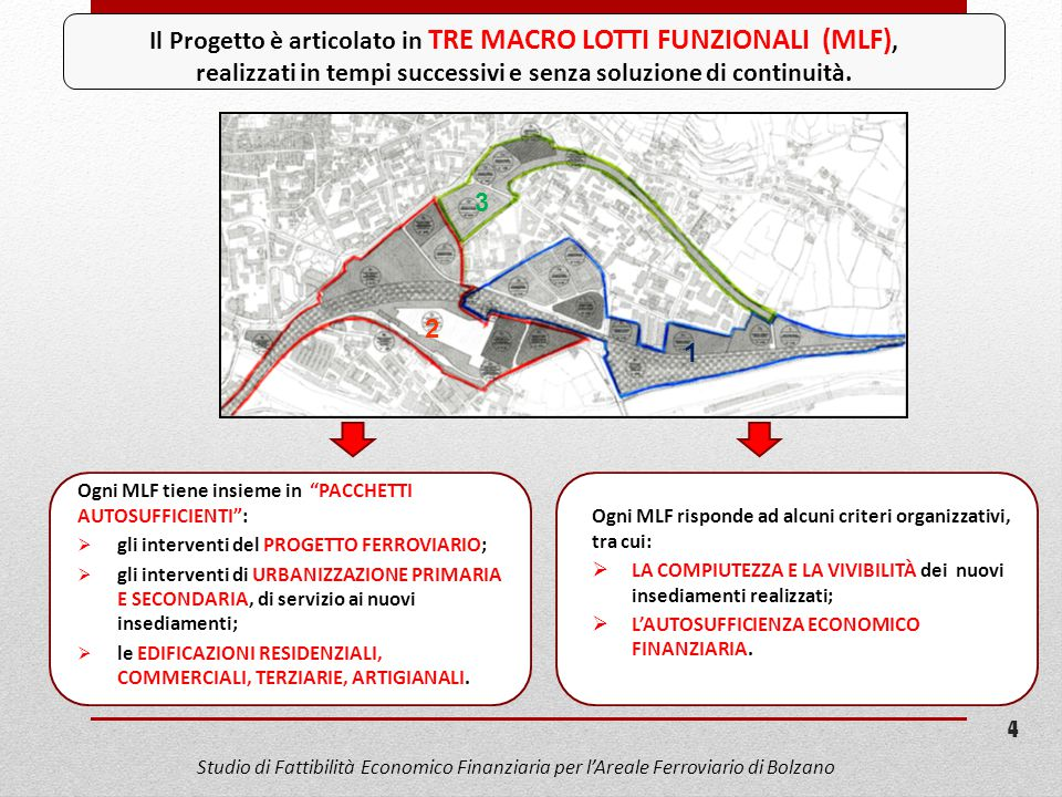 Il Progetto è articolato in TRE MACRO LOTTI FUNZIONALI (MLF), realizzati in tempi successivi e senza soluzione di continuità.