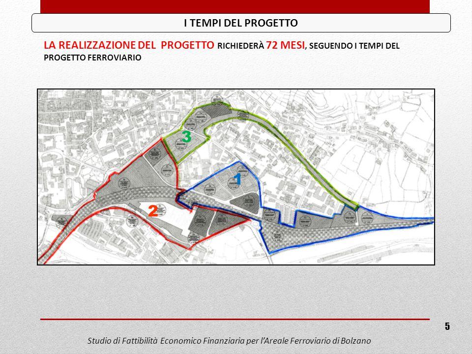 I TEMPI DEL PROGETTO LA REALIZZAZIONE DEL PROGETTO RICHIEDERÀ 72 MESI, SEGUENDO I TEMPI DEL PROGETTO FERROVIARIO 3 2 1 Studio di Fattibilità Economico Finanziaria per l'Areale Ferroviario di Bolzano 5