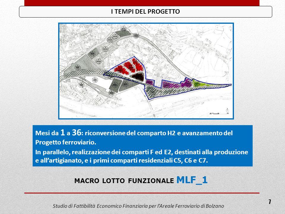 MACRO LOTTO FUNZIONALE MLF_1 Mesi da 1 a 36 : riconversione del comparto H2 e avanzamento del Progetto ferroviario. In parallelo, realizzazione dei co