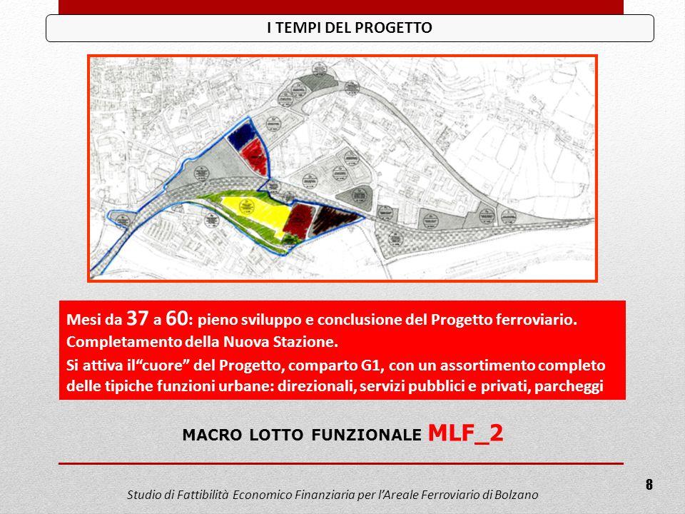 I TEMPI DEL PROGETTO MACRO LOTTO FUNZIONALE MLF_2 Mesi da 37 a 60 : pieno sviluppo e conclusione del Progetto ferroviario. Completamento della Nuova S