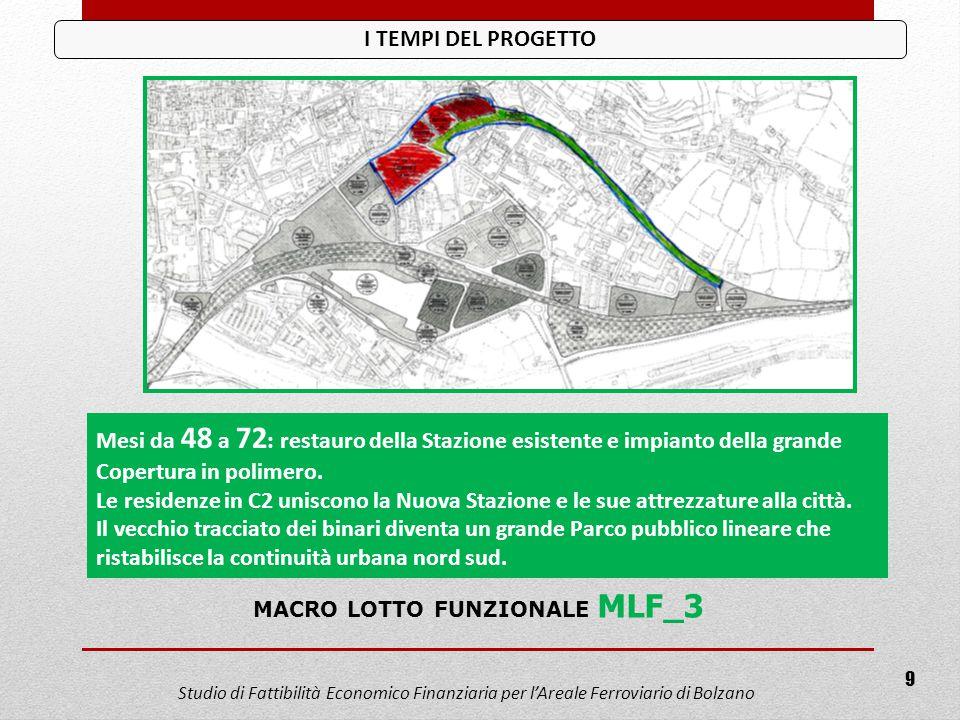 I TEMPI DEL PROGETTO MACRO LOTTO FUNZIONALE MLF_3 Mesi da 48 a 72 : restauro della Stazione esistente e impianto della grande Copertura in polimero. L