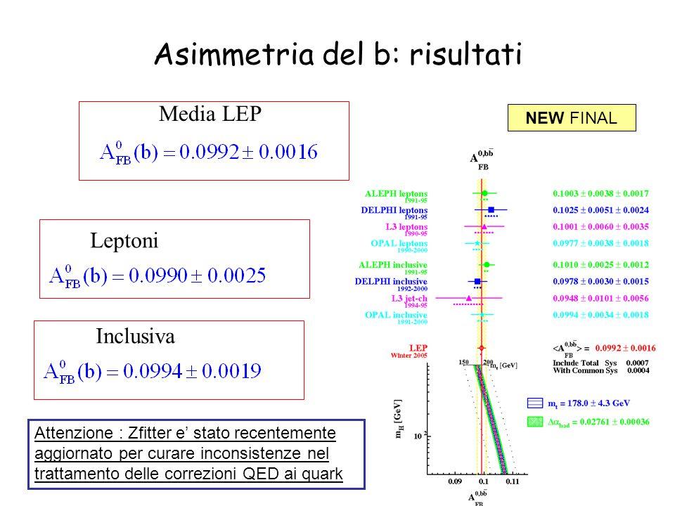 Asimmetria del b: risultati Media LEP Leptoni Inclusiva NEW FINAL Attenzione : Zfitter e' stato recentemente aggiornato per curare inconsistenze nel trattamento delle correzioni QED ai quark