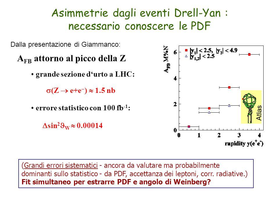 Asimmetrie dagli eventi Drell-Yan : necessario conoscere le PDF Atlas A FB attorno al picco della Z grande sezione d'urto a LHC:  (Z  e+e  )  1.5 nb errore statistico con 100 fb -1 :  sin 2 W  0.00014 (Grandi errori sistematici - ancora da valutare ma probabilmente dominanti sullo statistico - da PDF, accettanza dei leptoni, corr.