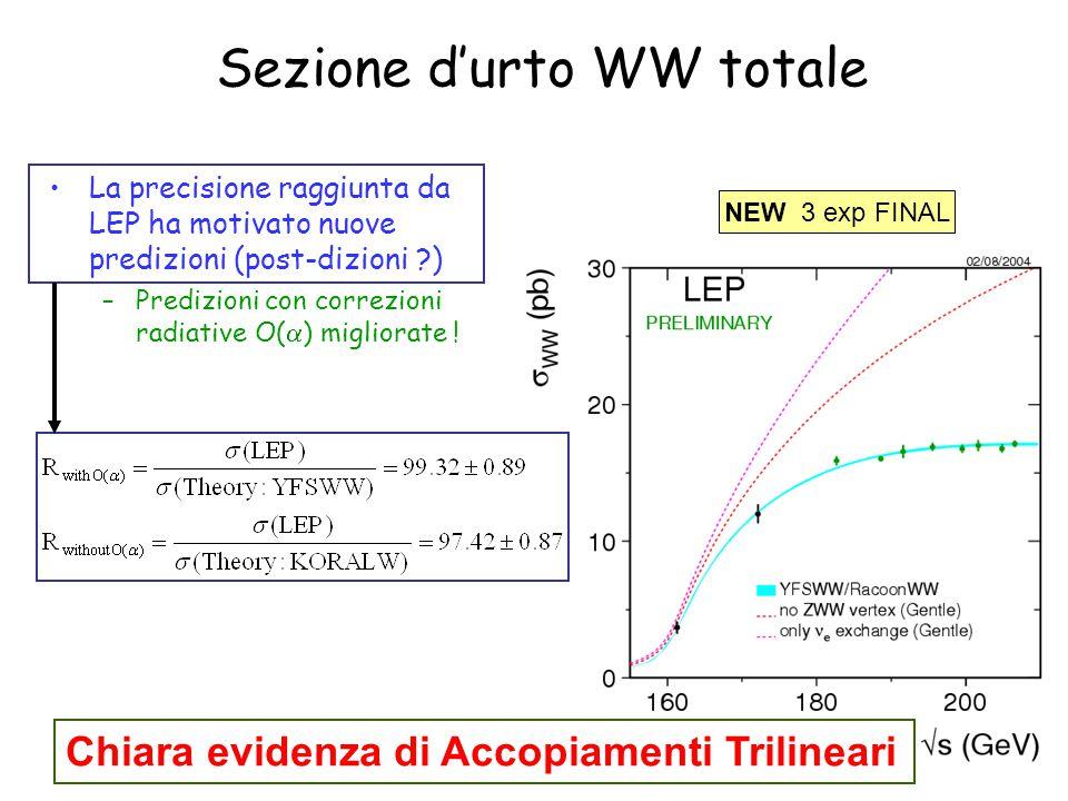 Sezione d'urto WW totale La precisione raggiunta da LEP ha motivato nuove predizioni (post-dizioni ) –Predizioni con correzioni radiative O(  ) migliorate .