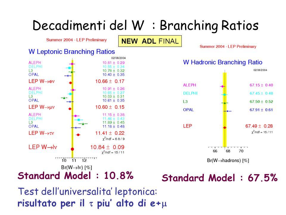 Decadimenti del W : Branching Ratios Standard Model : 10.8% Standard Model : 67.5% Test dell'universalita' leptonica: risultato per il  piu' alto di e+  NEW ADL FINAL
