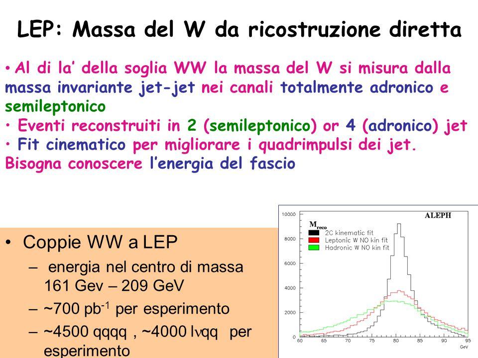 LEP: Massa del W da ricostruzione diretta Al di la' della soglia WW la massa del W si misura dalla massa invariante jet-jet nei canali totalmente adronico e semileptonico Eventi reconstruiti in 2 (semileptonico) or 4 (adronico) jet Fit cinematico per migliorare i quadrimpulsi dei jet.