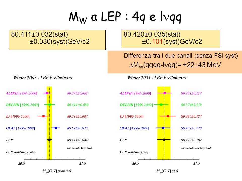 Differenza tra I due canali (senza FSI syst)  M W (qqqq-l qq)= +22  43 MeV M W a LEP : 4q e l qq 80.411±0.032(stat) ±0.030(syst)GeV/c2 80.420±0.035(stat) ±0.101(syst)GeV/c2