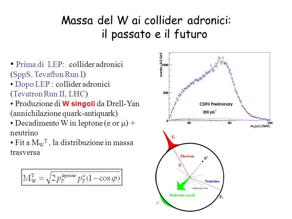 Prima di LEP: collider adronici (SppS, Tevatron Run I) Dopo LEP : collider adronici (Tevatron Run II, LHC) Produzione di W singoli da Drell-Yan (annichilazione quark-antiquark) Decadimento W in leptone (e or  ) + neutrino Fit a M W T, la distribuzione in massa trasversa Massa del W ai collider adronici: il passato e il futuro -