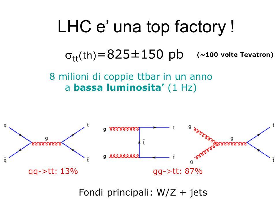 LHC e' una top factory .