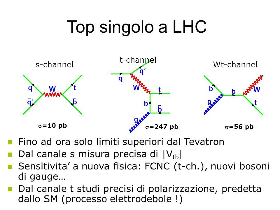 Top singolo a LHC s-channel t-channel Wt-channel Fino ad ora solo limiti superiori dal Tevatron Dal canale s misura precisa di |V tb | Sensitivita' a nuova fisica: FCNC (t-ch.), nuovi bosoni di gauge… Dal canale t studi precisi di polarizzazione, predetta dallo SM (processo elettrodebole !) =10 pb =247 pb=56 pb