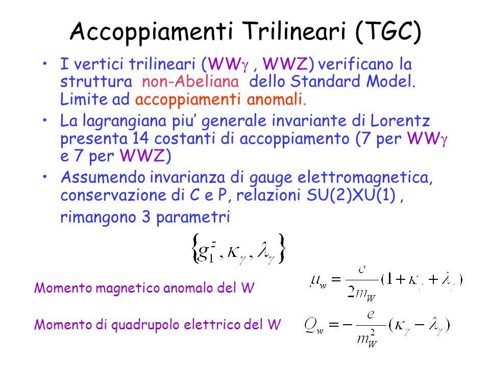 Accoppiamenti Trilineari (TGC) I vertici trilineari (WW , WWZ) verificano la struttura non-Abeliana dello Standard Model.