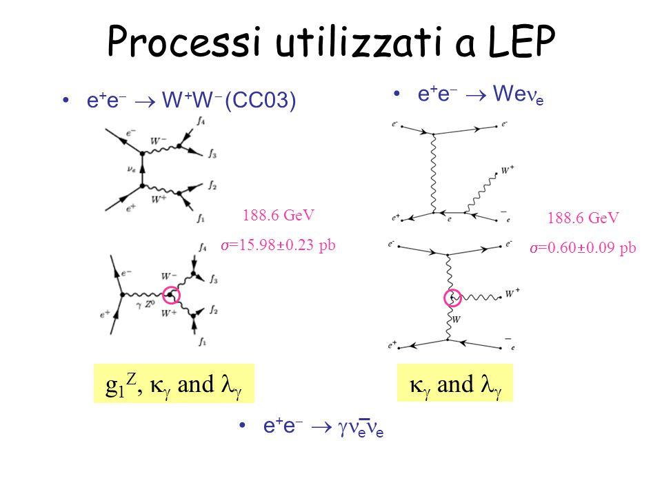 Processi utilizzati a LEP e + e   W + W  (CC03) e + e   We e   and  g 1 Z,   and  188.6 GeV  =15.98  0.23 pb 188.6 GeV  =0.60  0.09 pb e + e    e e