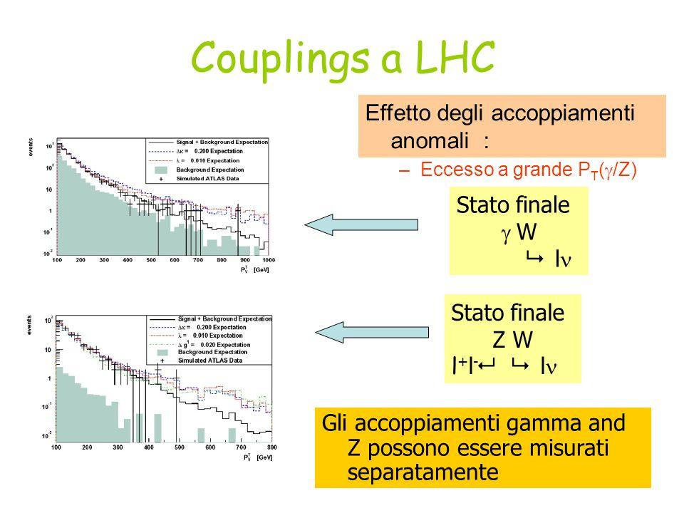 Couplings a LHC Effetto degli accoppiamenti anomali : –Eccesso a grande P T (  /Z) Stato finale  W  l Stato finale Z W l + l -   l Gli accoppiamenti gamma and Z possono essere misurati separatamente
