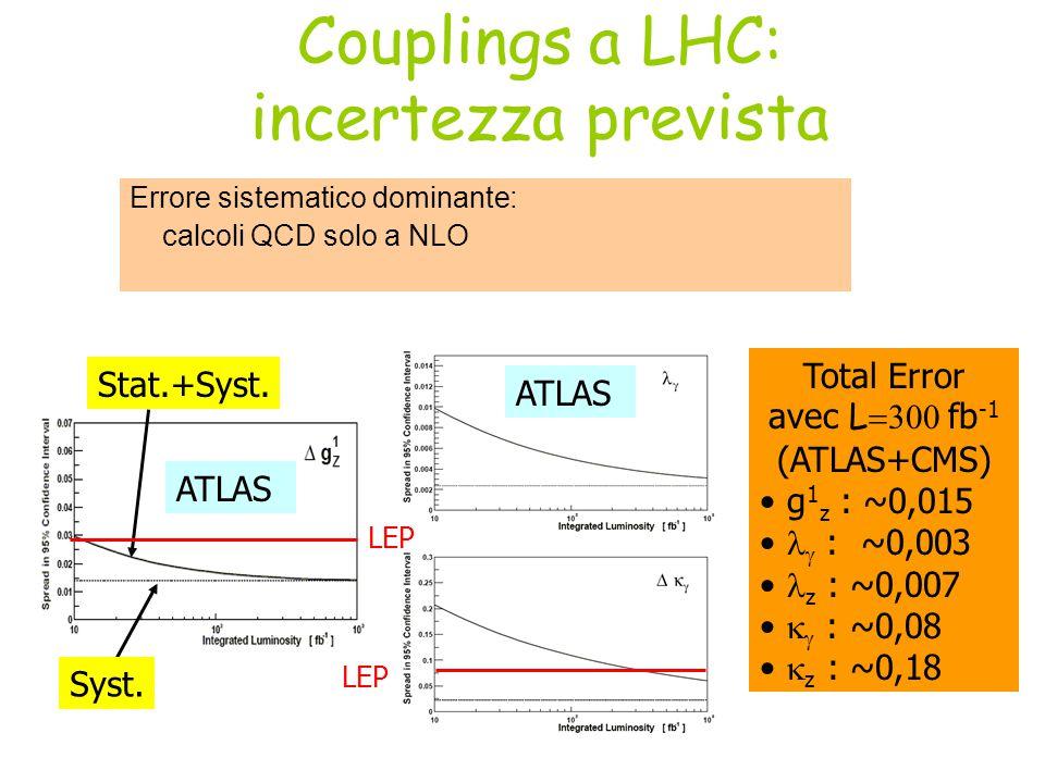 Couplings a LHC: incertezza prevista Errore sistematico dominante: calcoli QCD solo a NLO Total Error avec L  fb -1 (ATLAS+CMS) g 1 z : ~0,015  : ~0,003 z : ~0,007   : ~0,08  z : ~0,18 ATLAS Syst.