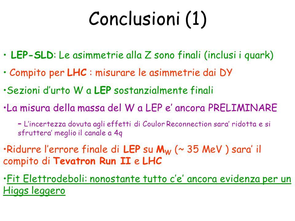 Conclusioni (1) LEP-SLD: Le asimmetrie alla Z sono finali (inclusi i quark) Compito per LHC : misurare le asimmetrie dai DY Sezioni d'urto W a LEP sostanzialmente finali La misura della massa del W a LEP e' ancora PRELIMINARE – L'incertezza dovuta agli effetti di Coulor Reconnection sara' ridotta e si sfruttera' meglio il canale a 4q Ridurre l'errore finale di LEP su M W (~ 35 MeV ) sara' il compito di Tevatron Run II e LHC Fit Elettrodeboli: nonostante tutto c'e' ancora evidenza per un Higgs leggero