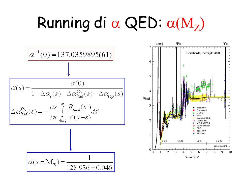 Running di  QED:   