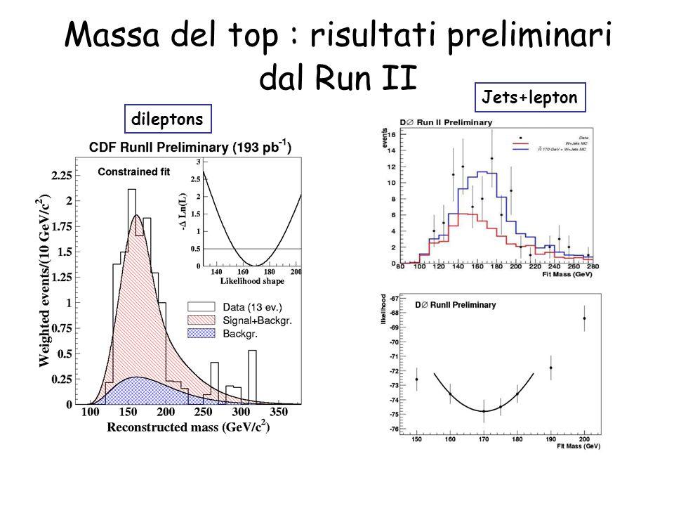 Massa del top : risultati preliminari dal Run II dileptons Jets+lepton