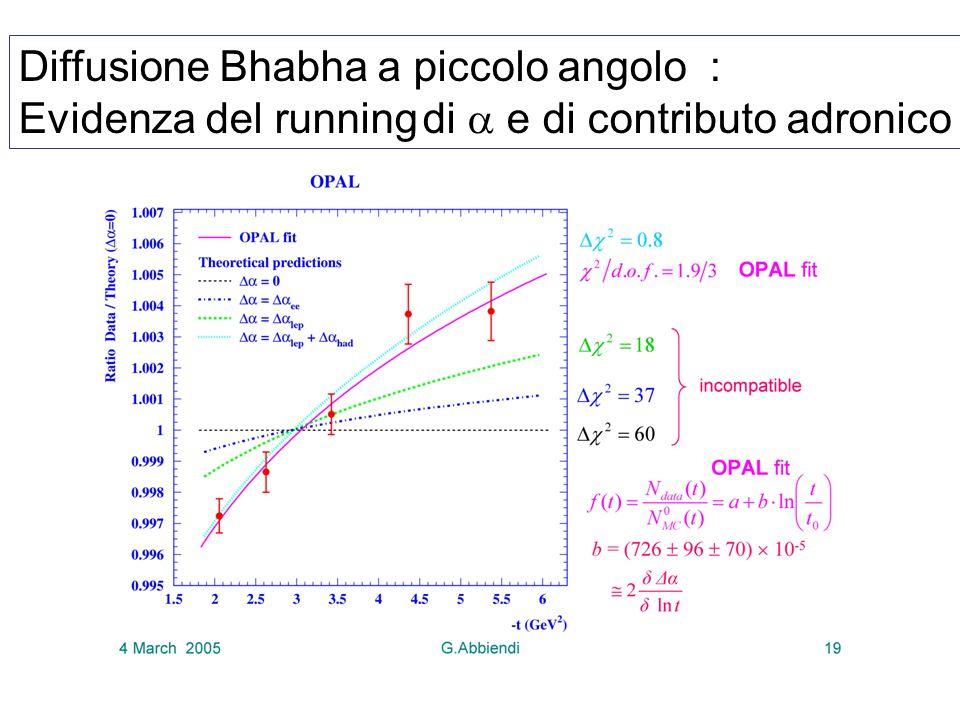 Diffusione Bhabha a piccolo angolo : Evidenza del running di  e di contributo adronico