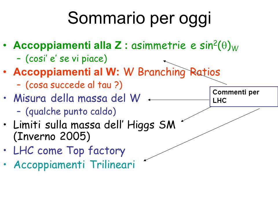 Sommario per oggi Accoppiamenti alla Z : asimmetrie e sin 2 (  ) W –(cosi' e' se vi piace) Accoppiamenti al W: W Branching Ratios –(cosa succede al tau ) Misura della massa del W –(qualche punto caldo) Limiti sulla massa dell' Higgs SM (Inverno 2005) LHC come Top factory Accoppiamenti Trilineari Commenti per LHC