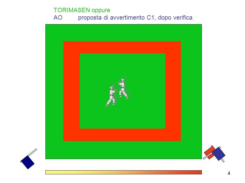 4 TORIMASEN oppure AOproposta di avvertimento C1, dopo verifica