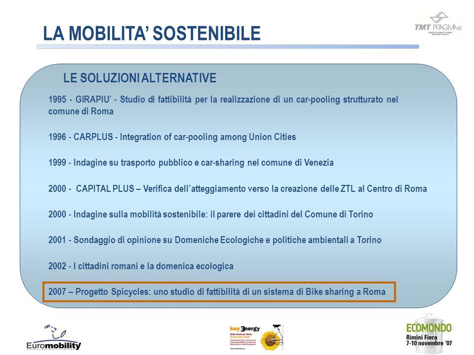 LA MOBILITA' SOSTENIBILE 1995 - GIRAPIU' - Studio di fattibilità per la realizzazione di un car-pooling strutturato nel comune di Roma LE SOLUZIONI ALTERNATIVE 1996 - CARPLUS - Integration of car-pooling among Union Cities 1999 - Indagine su trasporto pubblico e car-sharing nel comune di Venezia 2000 - CAPITAL PLUS – Verifica dell'atteggiamento verso la creazione delle ZTL al Centro di Roma 2000 - Indagine sulla mobilità sostenibile: il parere dei cittadini del Comune di Torino 2001 - Sondaggio di opinione su Domeniche Ecologiche e politiche ambientali a Torino 2002 - I cittadini romani e la domenica ecologica 2007 – Progetto Spicycles: uno studio di fattibilità di un sistema di Bike sharing a Roma