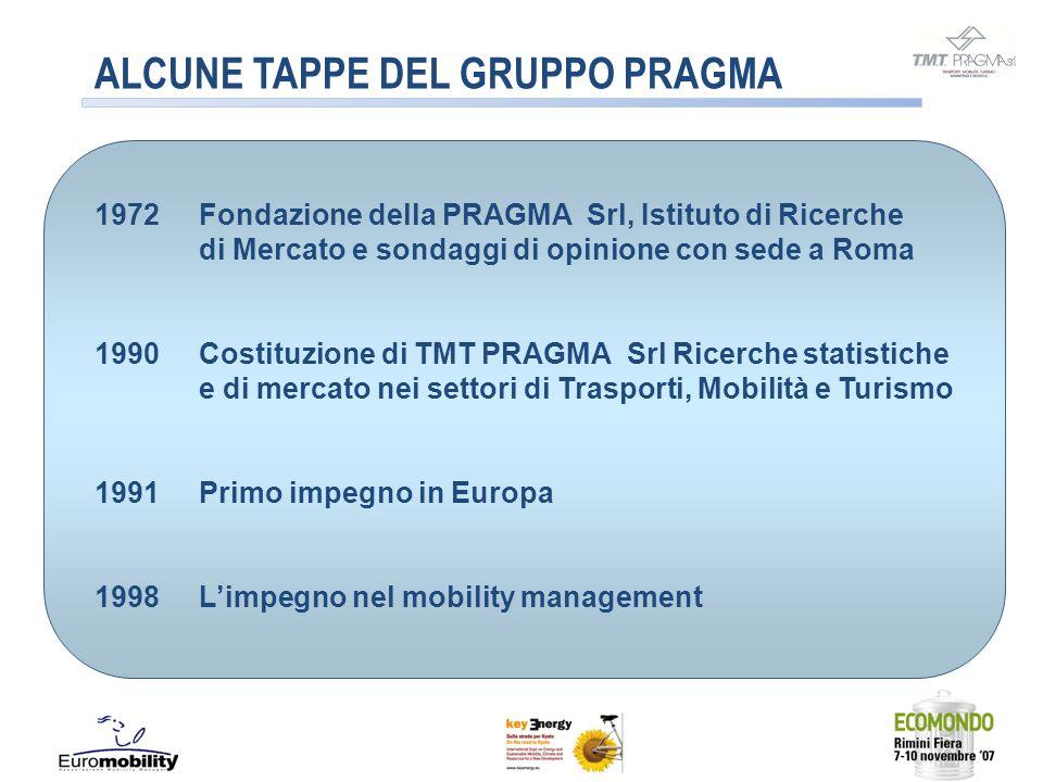 1972 Fondazione della PRAGMA Srl, Istituto di Ricerche di Mercato e sondaggi di opinione con sede a Roma 1990 Costituzione di TMT PRAGMA Srl Ricerche