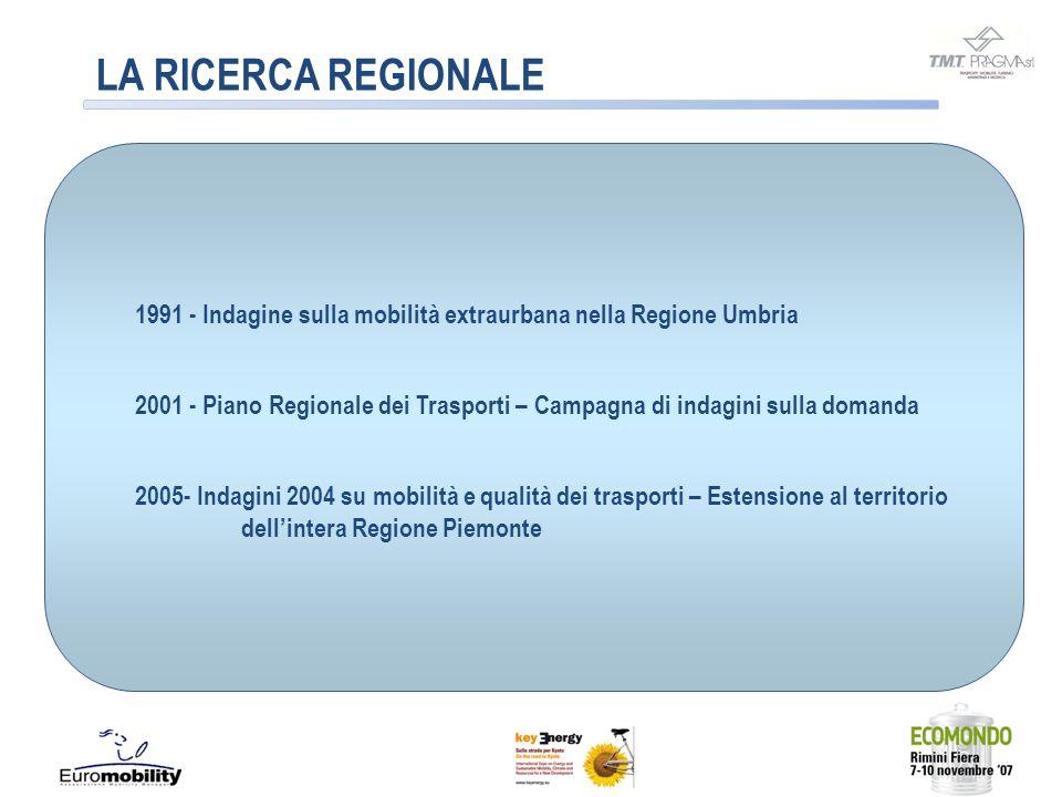 LA RICERCA REGIONALE 1991 - Indagine sulla mobilità extraurbana nella Regione Umbria 2001 - Piano Regionale dei Trasporti – Campagna di indagini sulla domanda 2005- Indagini 2004 su mobilità e qualità dei trasporti – Estensione al territorio dell'intera Regione Piemonte