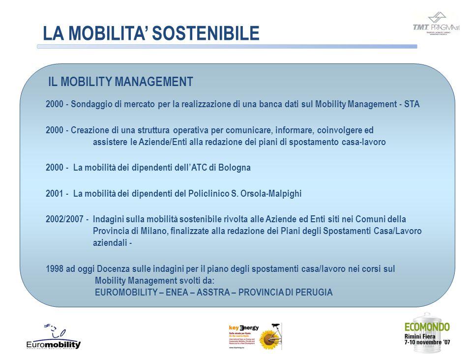 LA MOBILITA' SOSTENIBILE IL MOBILITY MANAGEMENT 2000 - Sondaggio di mercato per la realizzazione di una banca dati sul Mobility Management - STA 2000