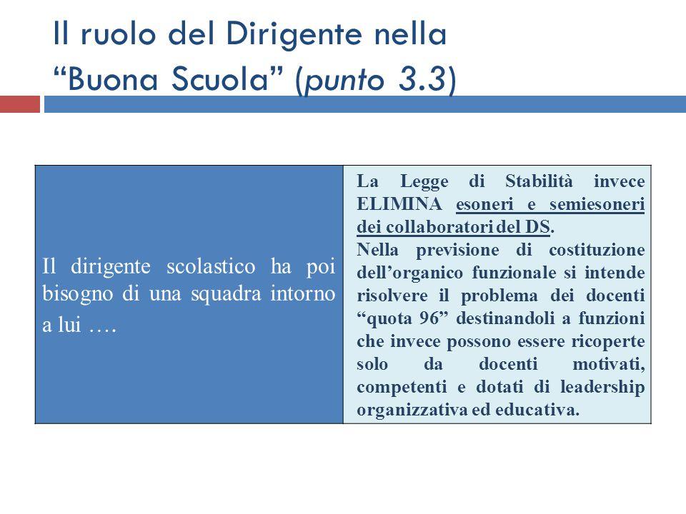 """Il ruolo del Dirigente nella """"Buona Scuola"""" (punto 3.3) Il dirigente scolastico ha poi bisogno di una squadra intorno a lui …. La Legge di Stabilità i"""