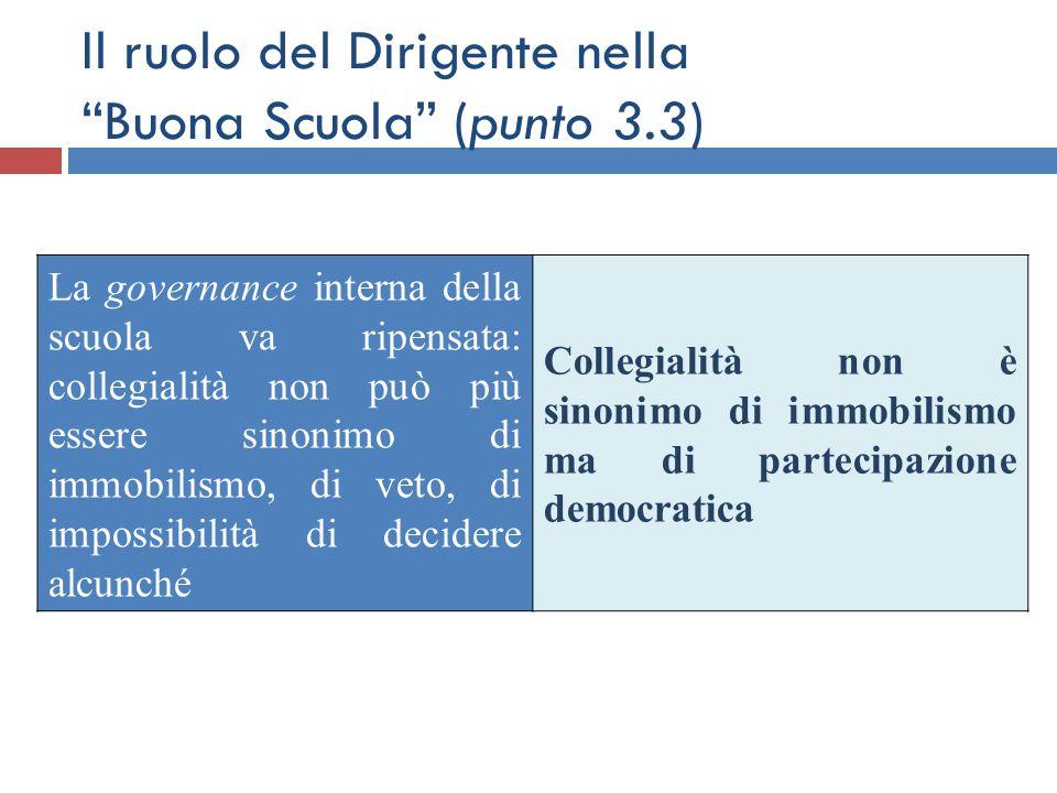 """Il ruolo del Dirigente nella """"Buona Scuola"""" (punto 3.3) La governance interna della scuola va ripensata: collegialità non può più essere sinonimo di i"""