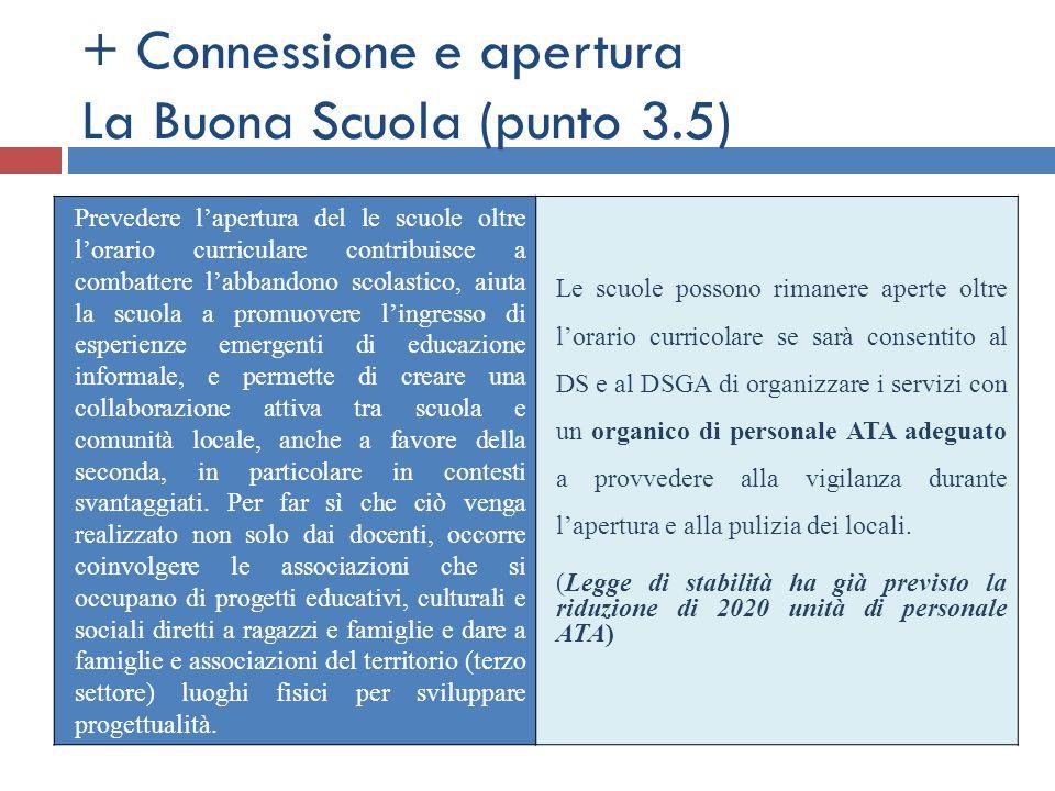 + Connessione e apertura La Buona Scuola (punto 3.5) Prevedere l'apertura del le scuole oltre l'orario curriculare contribuisce a combattere l'abbando