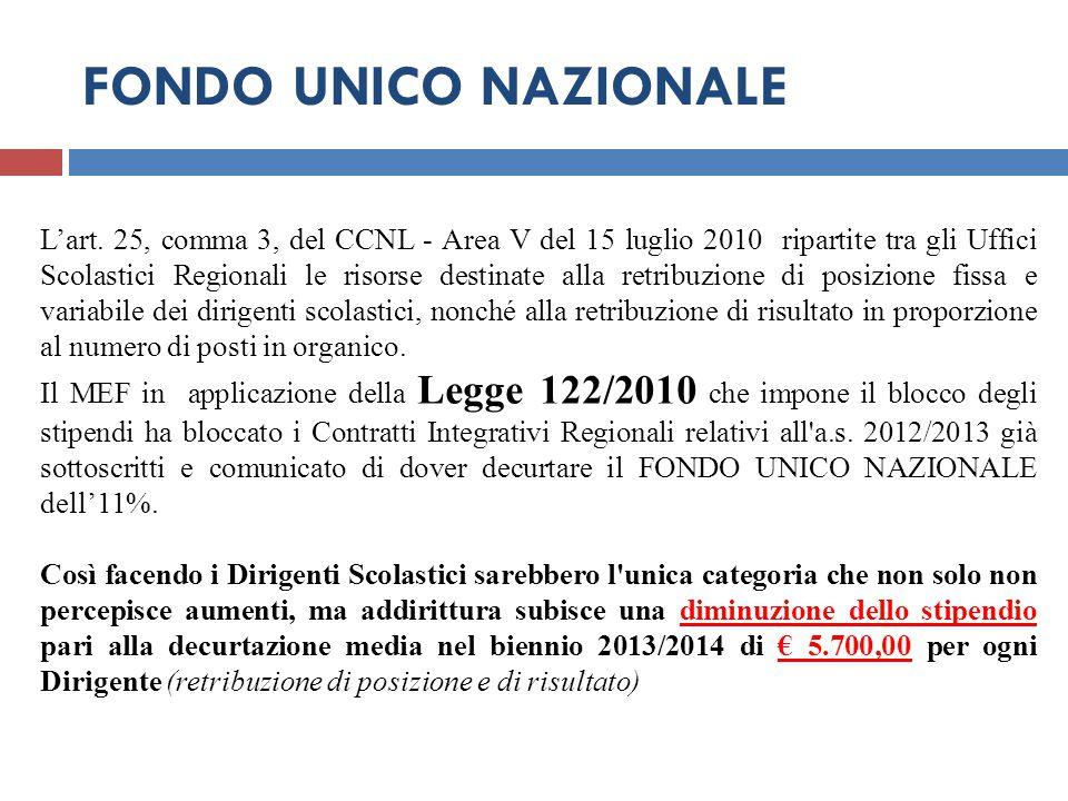 FONDO UNICO NAZIONALE L'art. 25, comma 3, del CCNL - Area V del 15 luglio 2010 ripartite tra gli Uffici Scolastici Regionali le risorse destinate alla